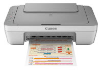 Canon IJ Pixma MG2410 - Multifunction printer - Ink-jet - M&N Soluciones Globales